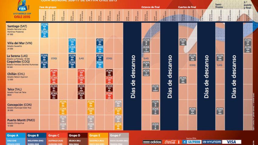 calendario_de_partidos_copa_mundial_sub-17_de_la_fifa_chile_2015