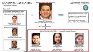 "Ex gobernador niega nexos con narcos; ""soy inocente"""