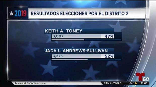 [TLMD - SA] Otros resultados de la jornada electoral