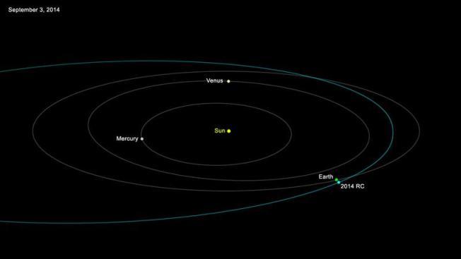 """Asteroide pasará """"muy cerca"""" de la tierra"""